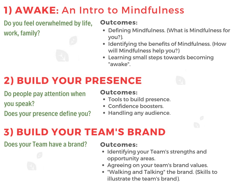 Mindfulness - Pro-Active Communications